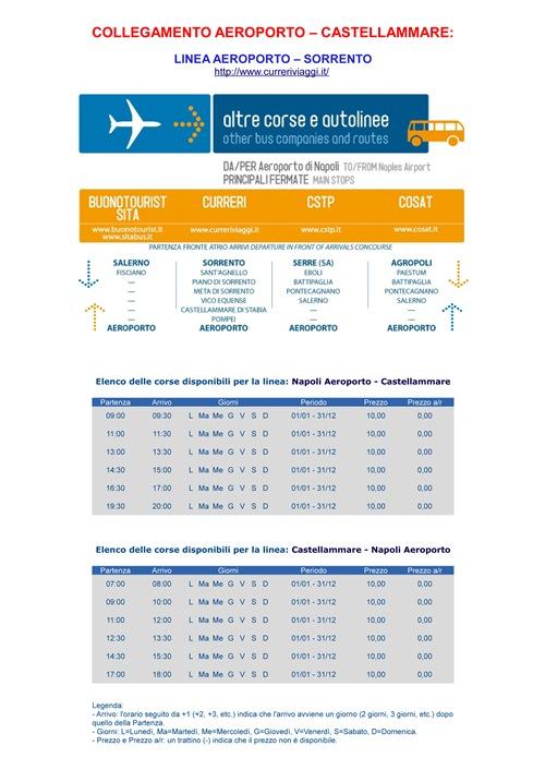 collegamento Aeroporto-Castellammare